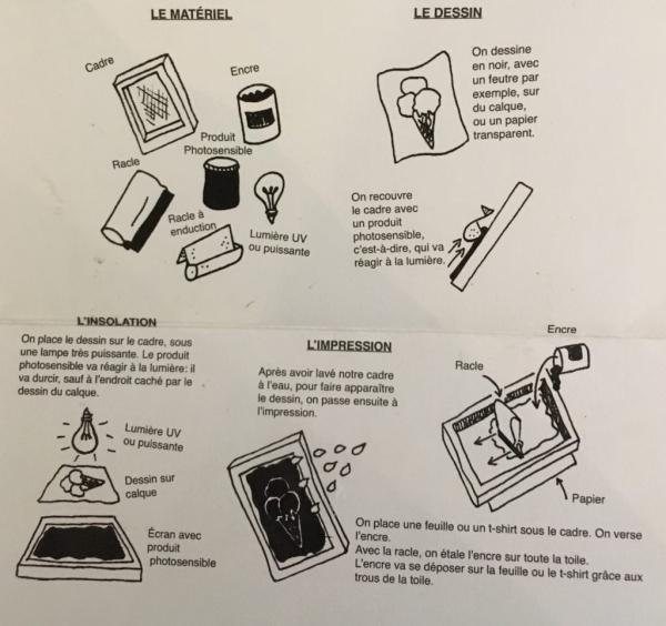 2D49281E 8223 4B3E 89C8 048C0BD9C11B 1024x964  Retour sur notre atelier sérigraphie – Le Tâche Papier à Dijon