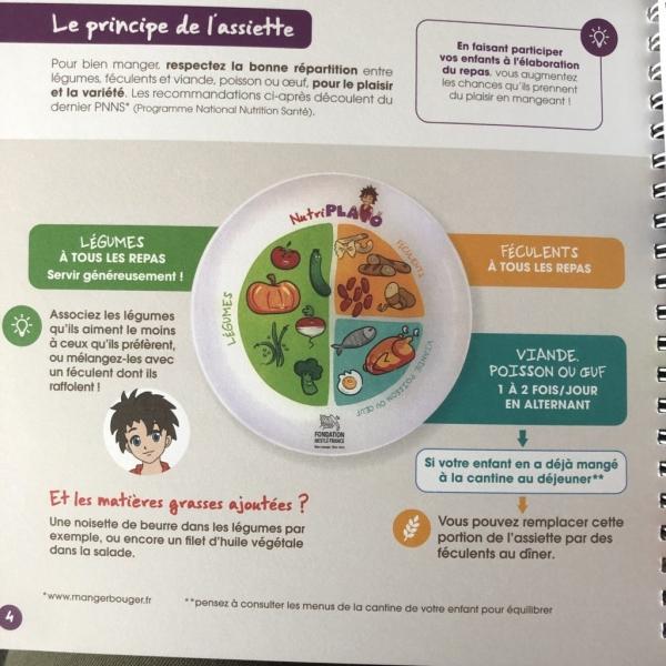 2F6C3791 A400 442A 9BCE 4209D4C3232F 1024x1024  Nutriplato le kit pour apprendre à mieux manger destiné aux enfants